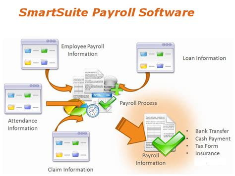 payroll accounting software payroll application software top payroll software 2017