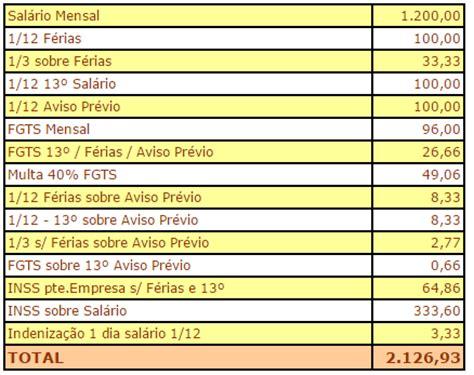 quanto foi o aumento do dissidio para frigorifico 2016 mises brasil fgts inss e aviso pr 233 vio um assalto ao
