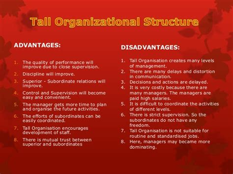 Advantages Of Flatsharing by Organizational Structure
