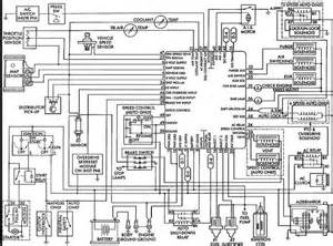 1985 dodge d150 wiring diagram dodge ram ignition diagram swissknife co