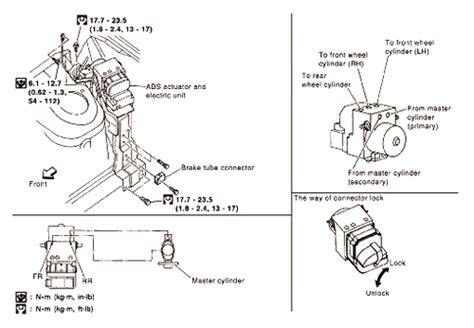 repair anti lock braking 2005 nissan pathfinder head up display repair guides anti lock brake system control module autozone com