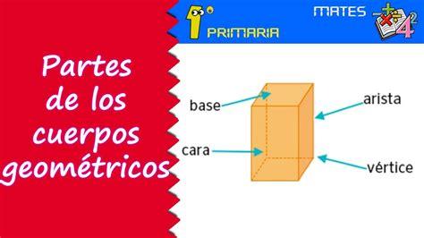 figuras geometricas y sus partes matem 225 ticas 1 186 primaria tema 8 partes de los cuerpos