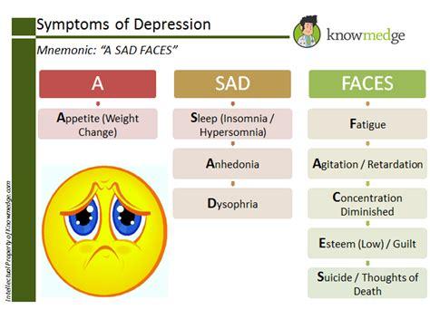depression symptoms mnemonics symptoms of depression a sad faces usmle