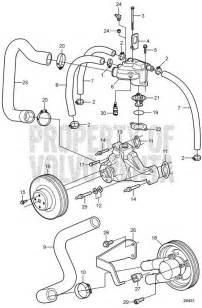 Volvo Cooling System Volvo Penta Parts Diagram Hose Volvo Free Engine Image