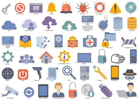 icon design workflow design elements workflow it and security