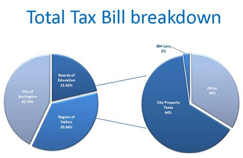 when does new tax year when does the new tax year start 28 images when does