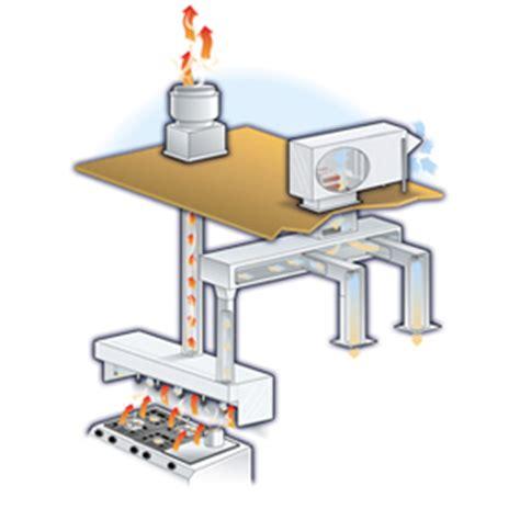 commercial kitchen ventilation design accurex 10 hood exhaust h 10 foot commercial exhaust