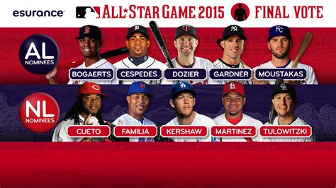 printable mlb all star roster 2015 final vote underway for last roster spot mlb com