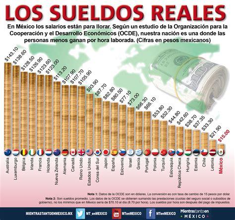 tabulador de sueldos 2016 gobierno press report press report tabulador sueldos armada de mexico 2016 press report sueldos armada