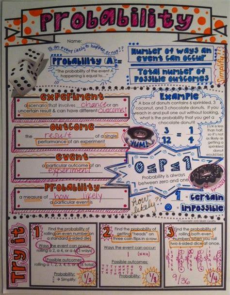 doodle maths student login doodle notes for basic probability