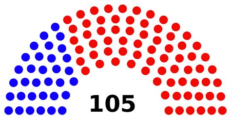 List Of House Of Representatives Members Elect 2015 C 225 Mara De Representantes De Alabama La