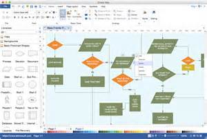 Process Flow Chart Template Visio by Flowchart Alternative To Microsoft Visio For Mac