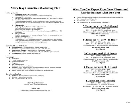 sle sales business plan template freelance makeup artist business plan sle makeup vidalondon