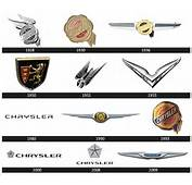 Chrysler Logo Meaning And History Latest Models  World Cars Brands