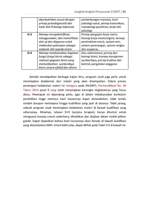Buku Hukum Administrasi Negara Prajudi Atmosudirjoedisi Revisi 1 buku panduan menyusun kurikulum dikti