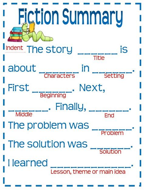 show me a picture of a book fiction summary poster for grades 3 6 classroom caboodle