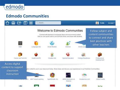 edmodo guru tutorial edmodo untuk guru dan siswa