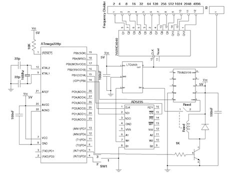 signal generator circuit diagram gt circuits gt 4khz 170mhz wide band rf signal generator i