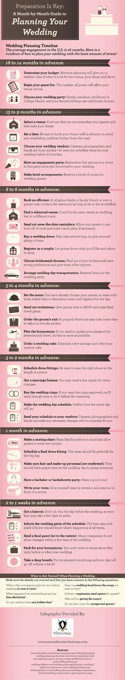 6 month wedding timeline oyle kalakaari co