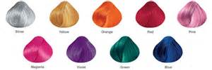 pravana color pravana color chart knowing more about this