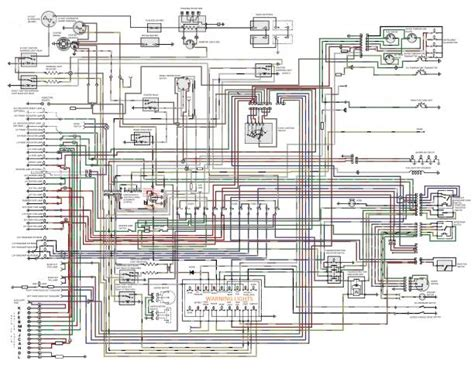 land rover defender wiring diagram wiring automotive