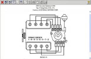firing order chevy 454 diagram autos post