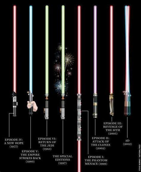 wars light sabers lightsabers jedi order