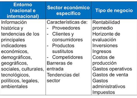 3 preguntas fundamentales de todo sistema economico gestionando empresas la importancia de un plan de negocios