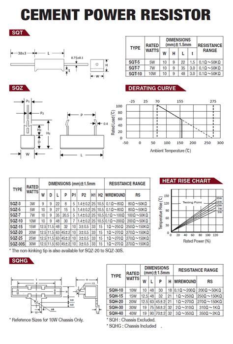 fusible power metal leaded resistors 28 images fusible non flammable metal leaded resistors