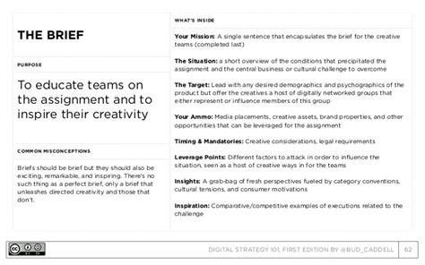 ogilvy creative brief template estrategia digital