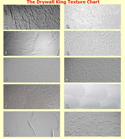 Types Of Drywall Ceiling Finishes by Textures Drywall Repairs Plaster Repairs Youngstown