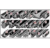 Gauge Bracket Differences TX500 Vs TX650  Yamaha XS650 Forum