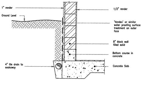 concrete retaining wall drainage detail pictures to pin on pinterest pinsdaddy