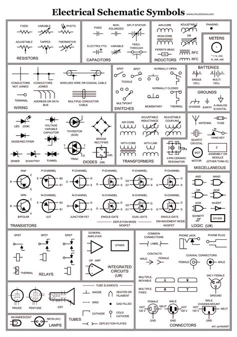 electrical house wiring symbols wiring diagrams symbols wiring free engine image for user manual download