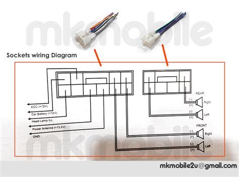 8 wiring diagram radio myvi diy auto fuse box