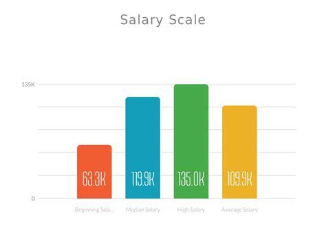 layout artist average salary copy of digital matte painter by jmskms