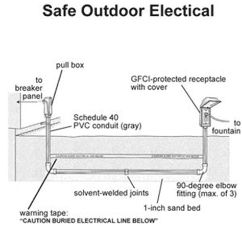 outdoor l post wiring diagram 28 images bulb number