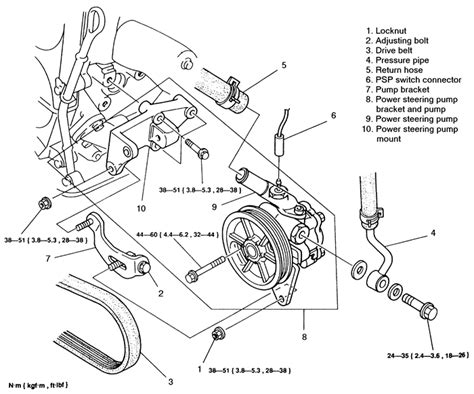 service manual how to change a powersteering hose 1989 mazda b2600 mazda mx5 eunos mk1 1989