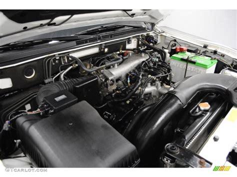 how do cars engines work 2003 mitsubishi montero user handbook service manual how cars engines work 1995 mitsubishi montero engine control 2002 mitsubishi