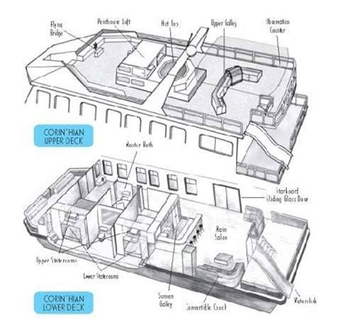 houseboat floor plans corinthian houseboat
