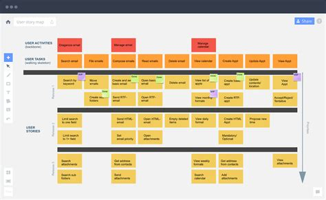 agile story mapping release planning software process user story journey map aha big ideas