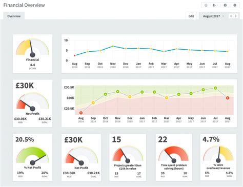 key performance indicator archives new england real estate marketing