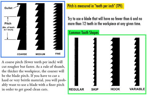 leitz table saw blades table saw blades types chart images