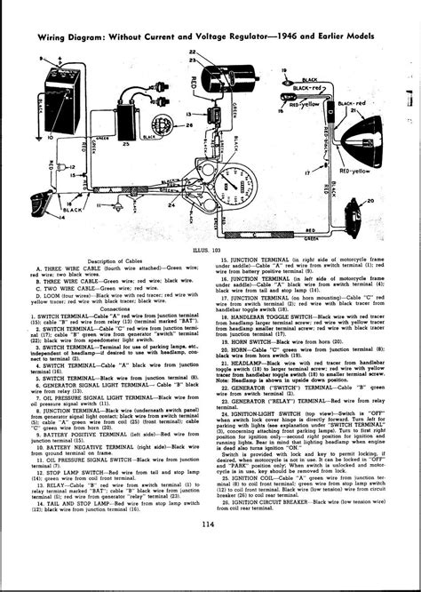 1965 harley davidson golf cart wiring diagram wiring