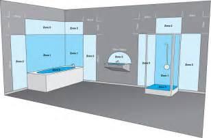Bath Shower Fittings guide to bathroom lighting zones lighting ideas