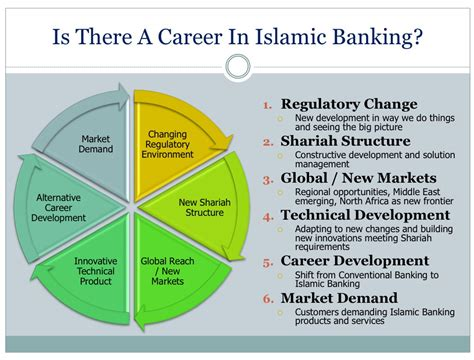 best islamic bank islamic products islamic bankers resource centre