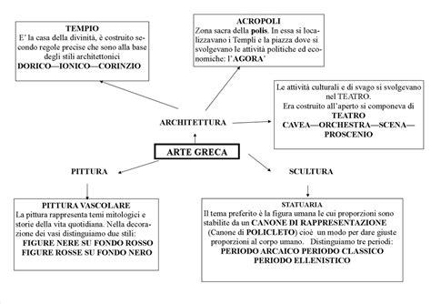 arte greca vasi arte greca arte e immagine