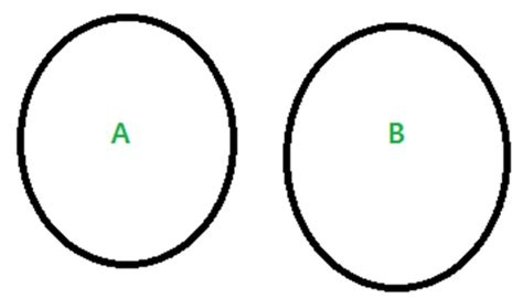 tricks to solve syllogism using venn diagram overlapping venn diagram meiosis diagram wiring diagram