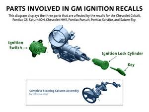 Ignition Parts Of A Car Gm Suspends Engineers Adds Recall Repair Ups Cost To 1 3b