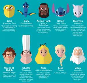 Quotes from famous cartoon characters